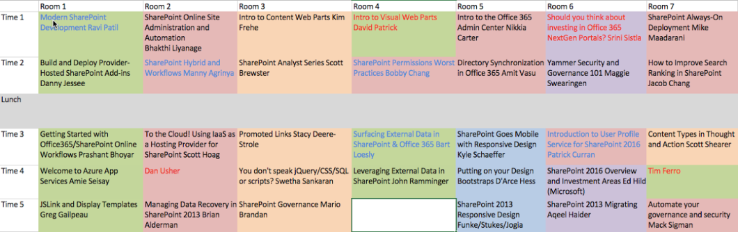 Session details
